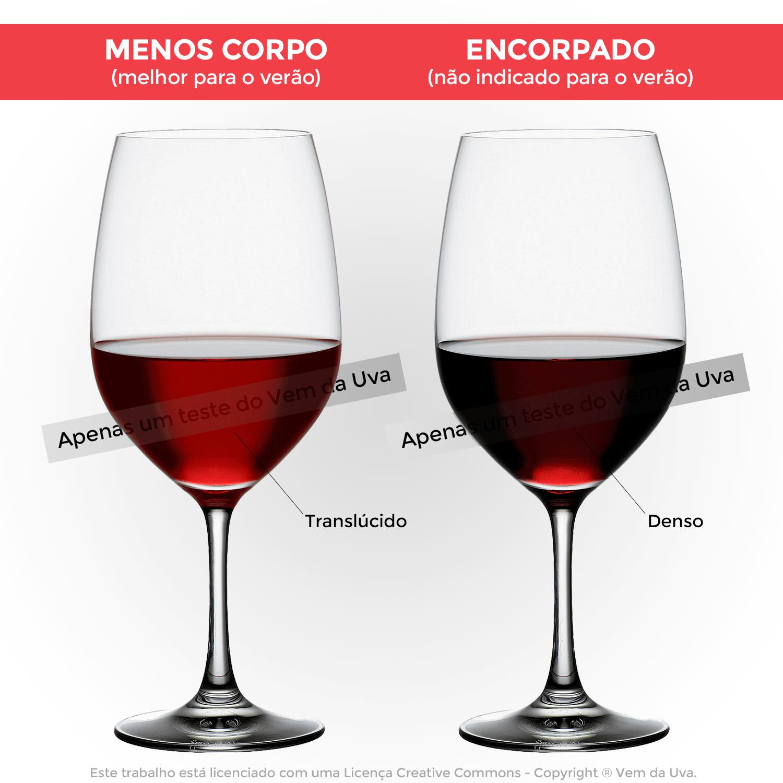 vinho-encorpado