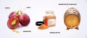 De-Onde-Vem-o-Tanino-do-Vinho-2-300x132.jpg
