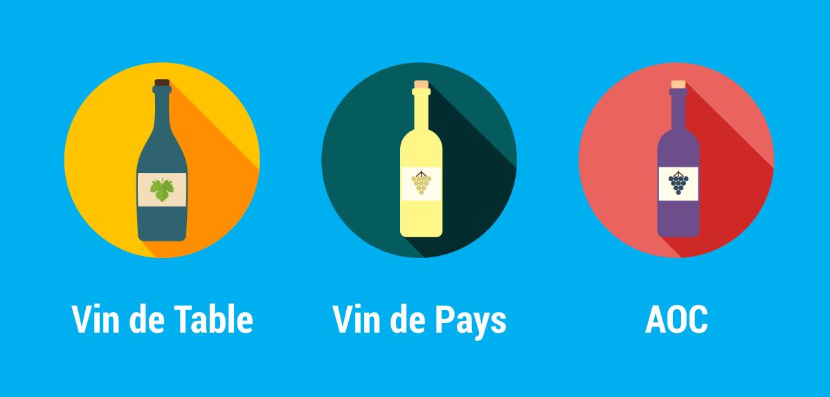 O que é Vin de Pays? e o que é vin de pays