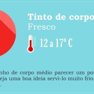 Temperatura Ideal do Vinho