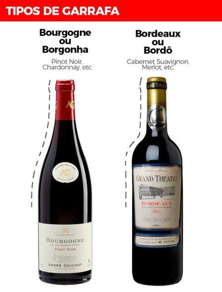 Garrafa de Vinho Pinot
