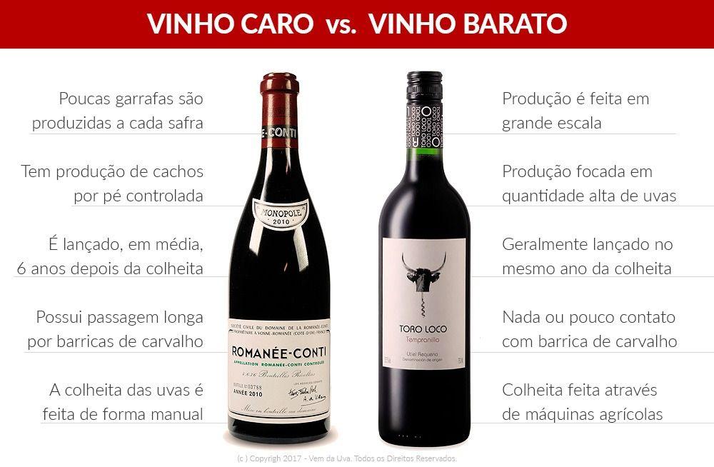 Diferenças-entre-Vinho-Caro-e-Vinho-Barato.jpg